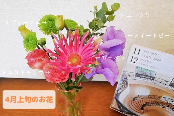 カレンダーと花束の画像