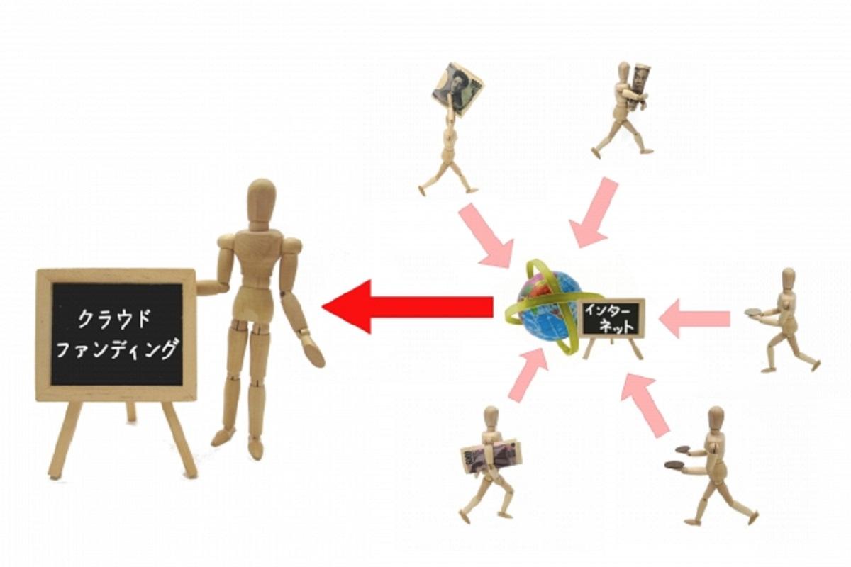 クラウドファンディングの仕組みを説明した画像