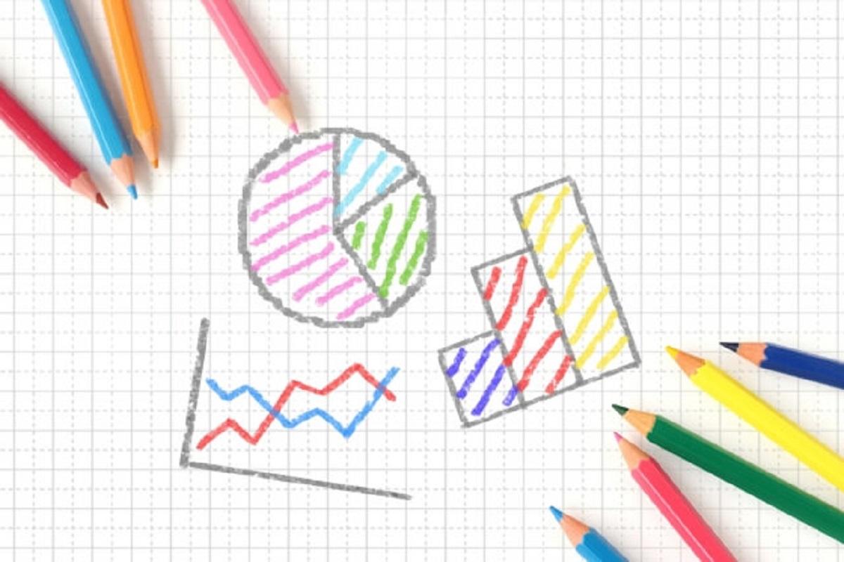 グラフと色鉛筆の画像