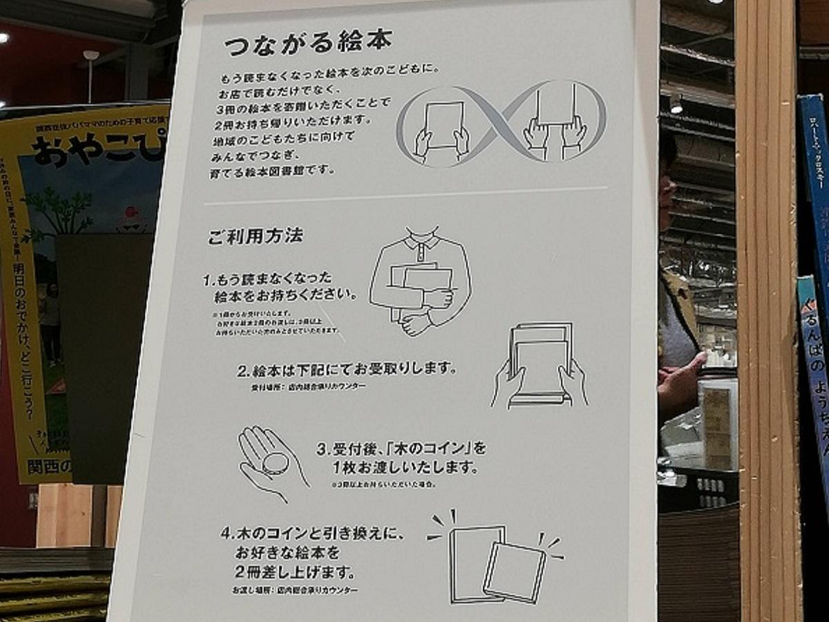 つながる絵本の利用方法